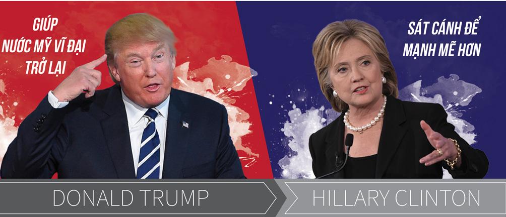 [Đồ họa] Khác nhau như nước với lửa giữa Trump và Clinton - 2