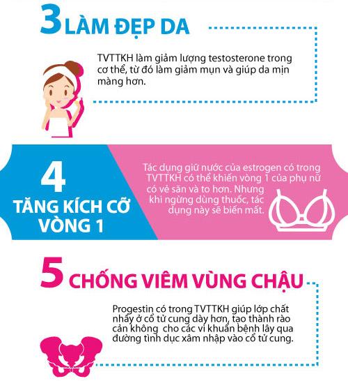 9 lợi ích không ngờ của thuốc viên tránh thai kết hợp - 2