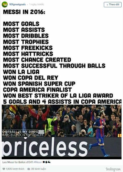 Ủng hộ Messi giành QBV, fan tung ra ngàn lý do - 3