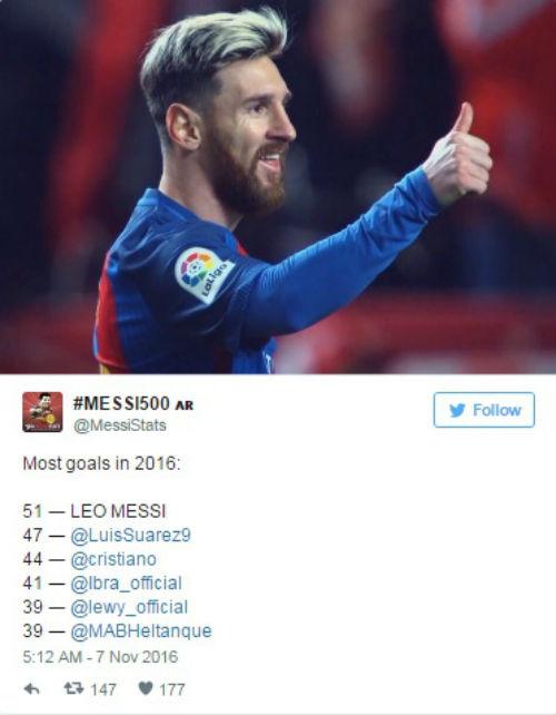 Ủng hộ Messi giành QBV, fan tung ra ngàn lý do - 5
