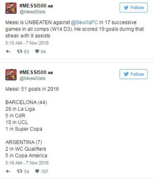 Ủng hộ Messi giành QBV, fan tung ra ngàn lý do - 6