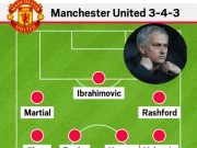 Bóng đá - Học Chelsea đá 3-4-3, Mourinho sẽ giúp MU hồi sinh?