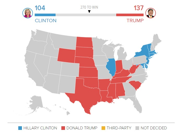 Bầu cử Mỹ: Kết cục bất ngờ chấn động - 28