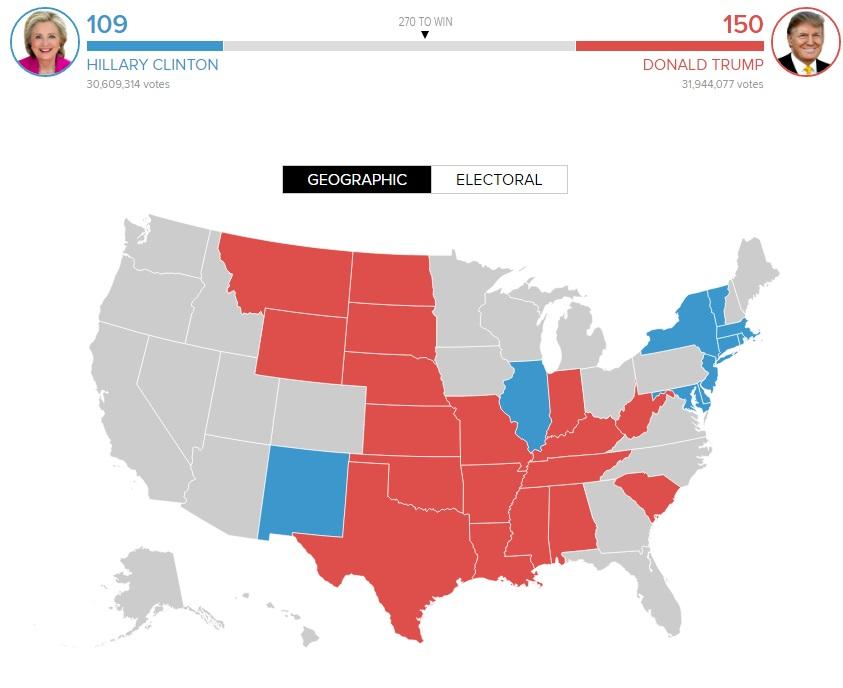 Bầu cử Mỹ: Kết cục bất ngờ chấn động - 22
