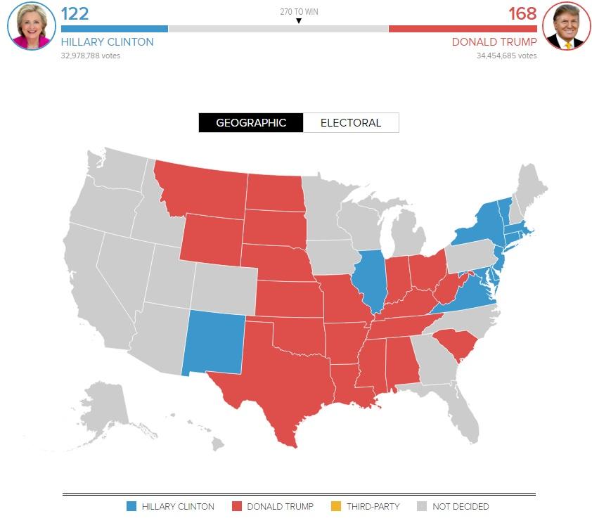 Bầu cử Mỹ: Kết cục bất ngờ chấn động - 21