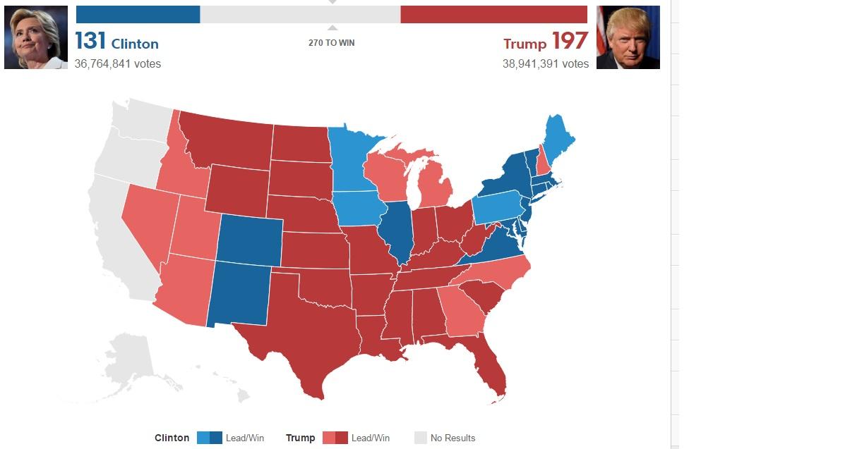 Bầu cử Mỹ: Kết cục bất ngờ chấn động - 15