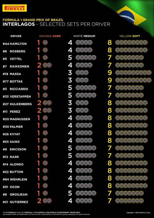 F1, Brazilian GP: Trận đánh quyết định ngai vàng - 2