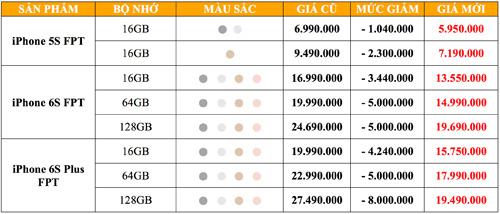 Cơ hội sở hữu iPhone 5S, 6S với mức giá giảm kỉ lục đến 8 triệu đồng - 3