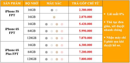 Cơ hội sở hữu iPhone 5S, 6S với mức giá giảm kỉ lục đến 8 triệu đồng - 5