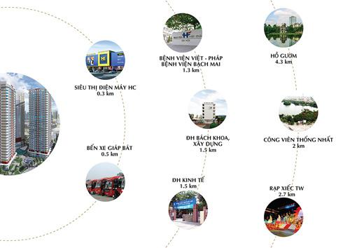 Ra mắt dự án Imperial Plaza - điểm sáng thị trường BĐS phía Nam Hà Nội - 3