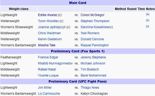 """Bị chơi xỏ: """"Gã điên UFC"""" vác ghế ném đối thủ - 7"""