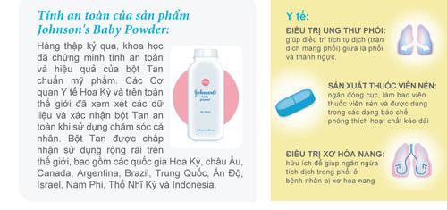 Tính an toàn của bột Tan - 2