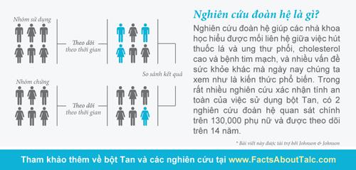 Tính an toàn của bột Tan - 4
