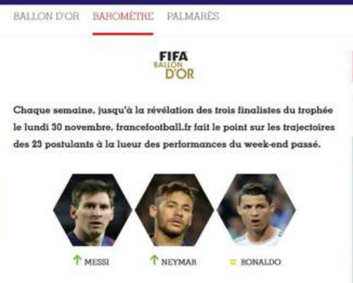 Tranh QBV: Messi mạnh ở CLB, Ronaldo dựa dẫm ĐTQG - 1