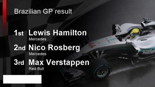 F1, Brazilian GP: Hamilton còn kém Rosberg 12 điểm - 1