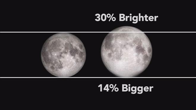 Tối nay, Việt Nam đón siêu trăng lớn nhất trong 68 năm - 1