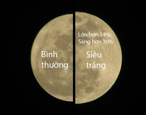 Chiêm ngưỡng siêu trăng lớn nhất trong 68 năm tại Việt Nam - 2