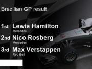 Thể thao - F1, Brazilian GP: Hamilton còn kém Rosberg 12 điểm