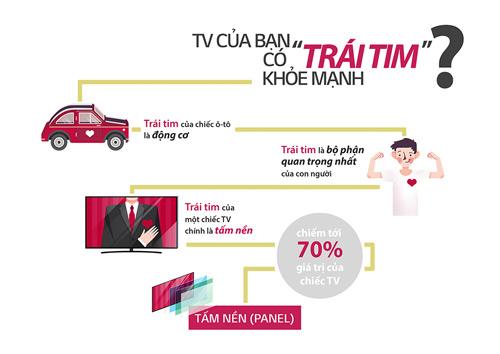 Tivi UHD/4K - Xu hướng tất yếu của mùa mua sắm cuối năm 2016 - 2