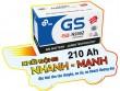 Ắc quy GS - thương hiệu Nhật cho người Việt, vì người Việt