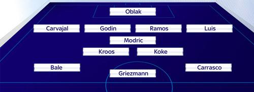 Đội hình SAO derby Madrid: Không có chỗ cho Ronaldo - 2