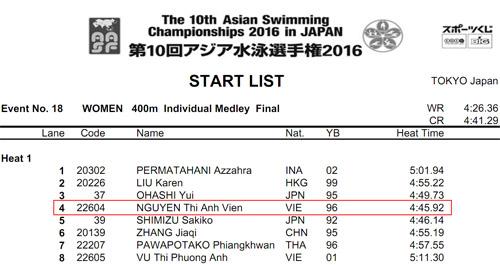 Ánh Viên giành HCV bơi châu Á, phá kỷ lục 400m hỗn hợp - 3