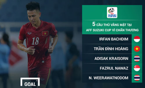 """Tin nhanh AFF Cup 2016: Báo """"Tây"""" tiếc nuối vì Đình Hoàng - 1"""
