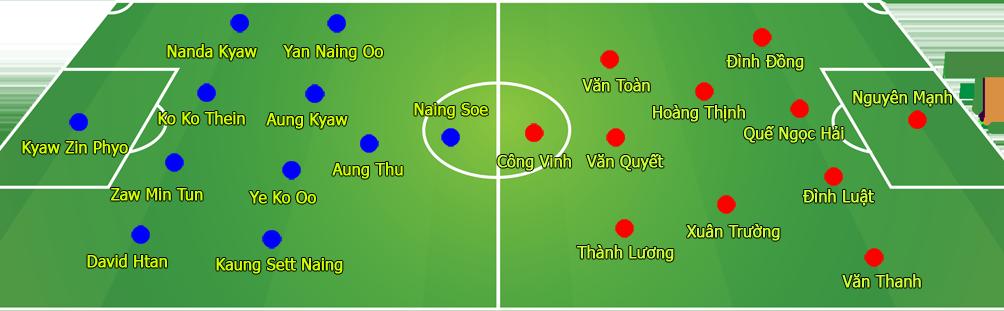 Myanmar - Việt Nam: Gian khó tỏ anh hùng (AFF Cup 2016) - 4