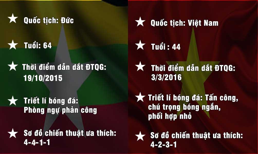 Myanmar - Việt Nam: Gian khó tỏ anh hùng (AFF Cup 2016) - 9