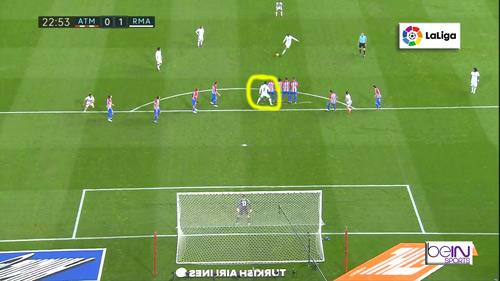 Góc chiến thuật Atletico – Real Madrid: Gậy ông đập lưng ông - 3