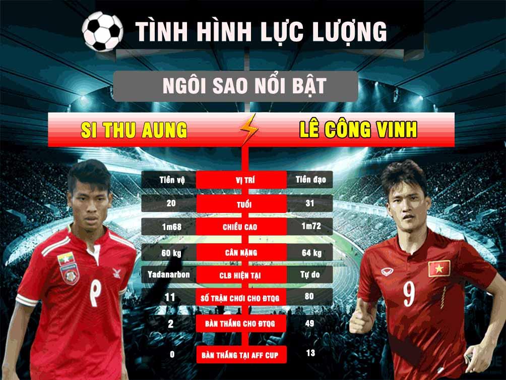 Myanmar - Việt Nam: Gian khó tỏ anh hùng (AFF Cup 2016) - 5
