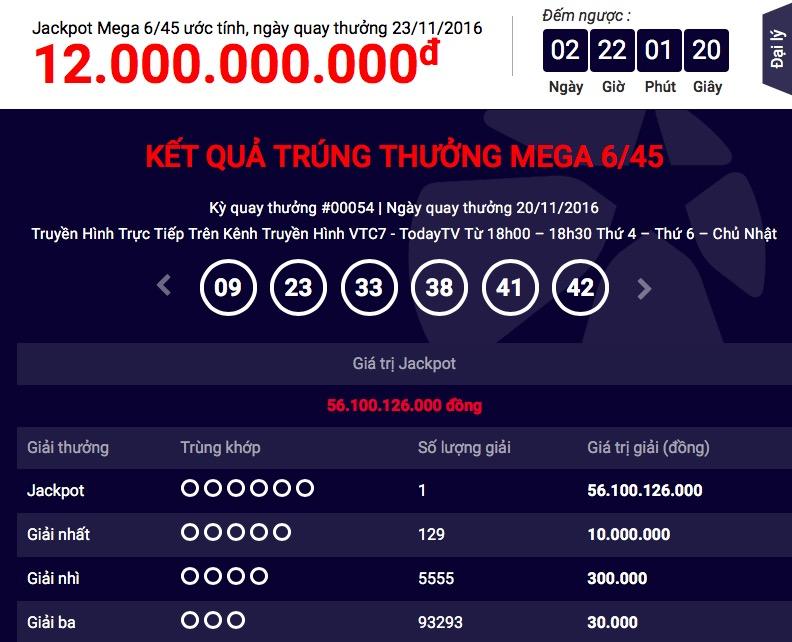 Sốc: Xổ số điện toán lại có người trúng hơn 56 tỉ đồng - 1