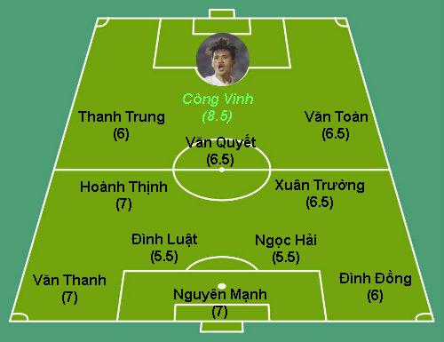 Chấm điểm ĐT Việt Nam: Công Vinh số 1 Đông Nam Á - 2