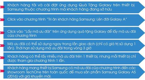 Ưu đãi cho khách hàng lên đời điện thoại Samsung dịp cuối năm - 5