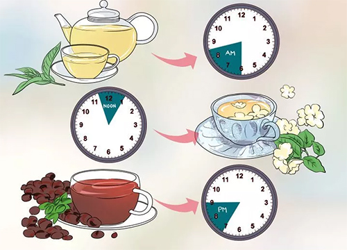 4 nguyên tắc vàng giúp bạn giảm cân nhanh khi uống trà - 2