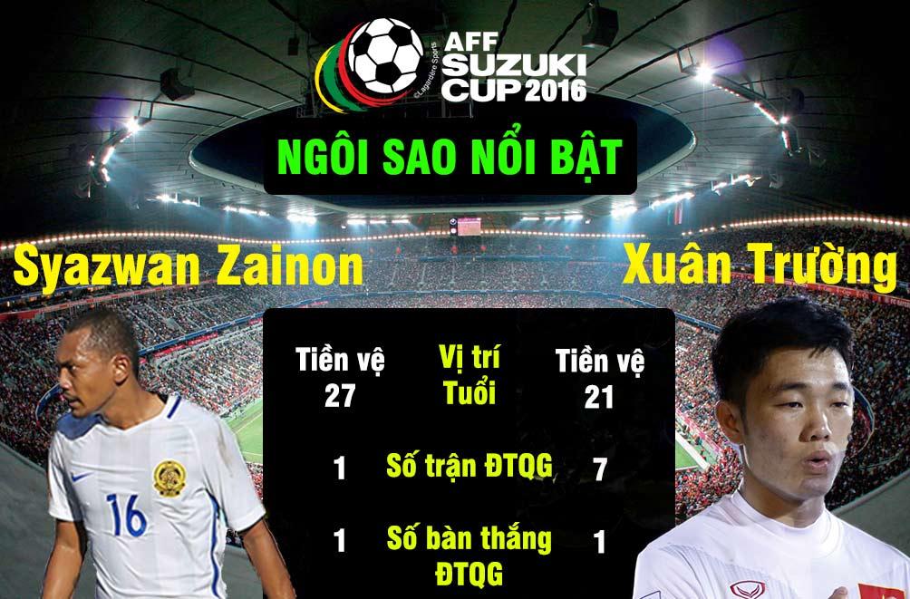 Malaysia - Việt Nam: Đòi nợ cố nhân (AFF Cup 2016) - 4