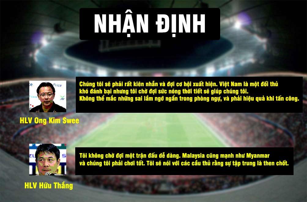 Malaysia - Việt Nam: Đòi nợ cố nhân (AFF Cup 2016) - 7