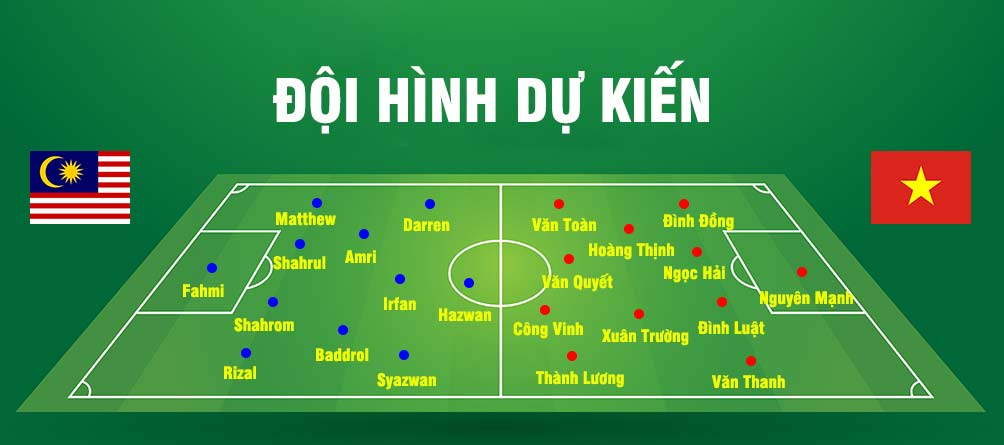 Malaysia - Việt Nam: Đòi nợ cố nhân (AFF Cup 2016) - 2