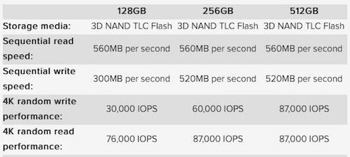 """Ổ SSD có tốc độ """"khủng"""" nhờ công nghệ NAND 3D - 2"""