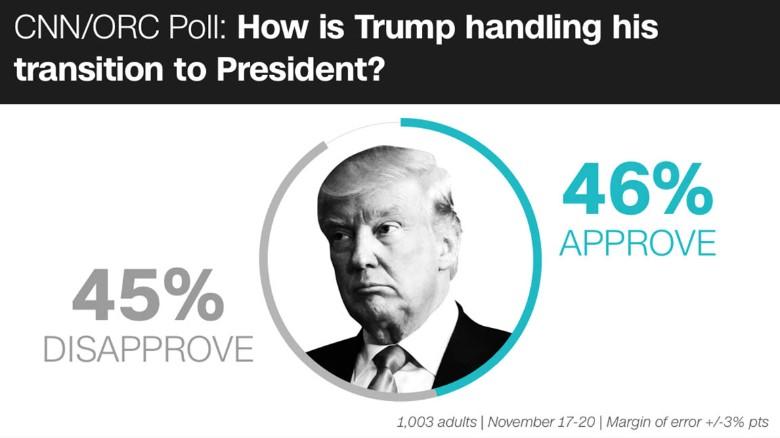 Ngày càng nhiều người Mỹ ủng hộ Trump làm tổng thống - 2