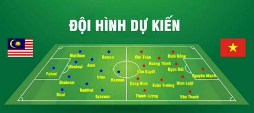 Chi tiết Malaysia - Việt Nam: 3 điểm gian khó (KT) - 26