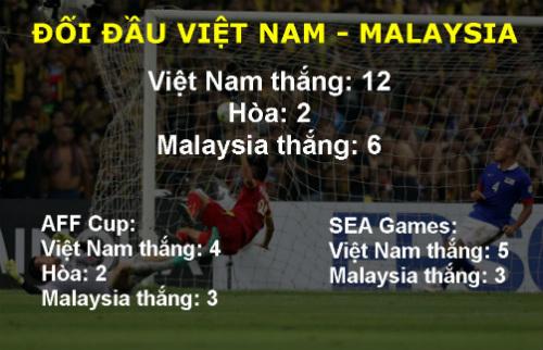 Malaysia - Việt Nam: Đòi nợ cố nhân (AFF Cup 2016) - 3