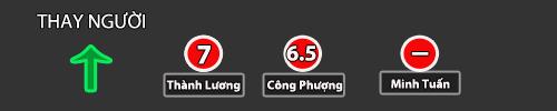Chấm điểm ĐT Việt Nam: Hoàng – Xuân – Vinh lập đại công - 3