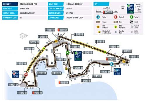 """F1, Abu Dhabi GP: Chờ kết thúc """"kinh dị"""" - 2"""