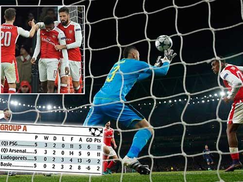 Cúp C1, Arsenal nguy cơ nhì bảng: Ác mộng hiện về - 1