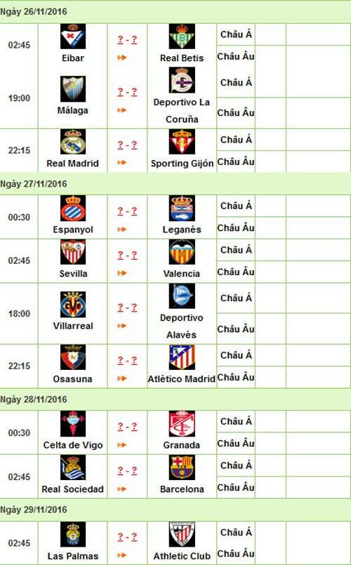 Liga trước vòng 13: Tổng duyệt chờ Siêu kinh điển - 3
