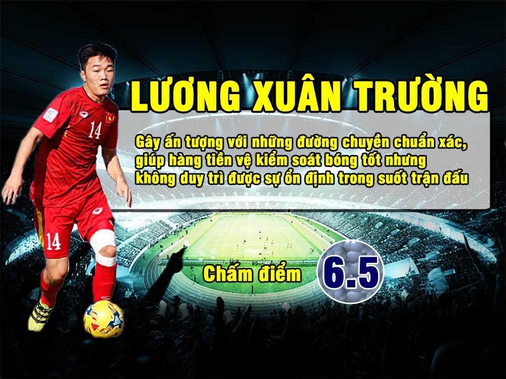Ngôi sao ĐT Việt Nam: HLV Hữu Thắng xứng đáng nhất - 15