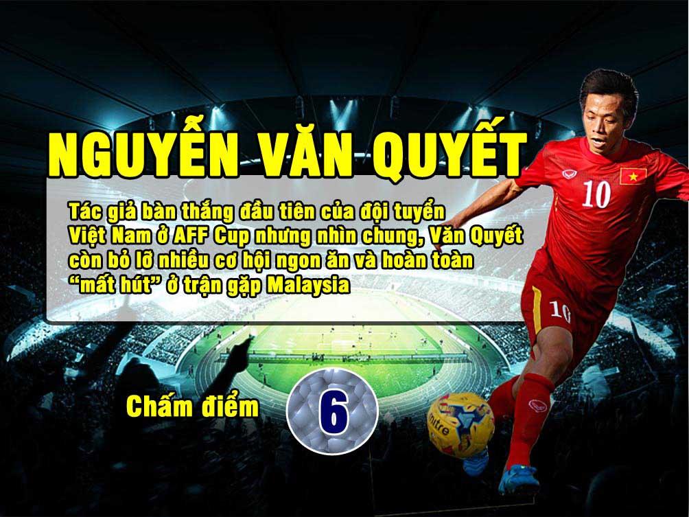 Ngôi sao ĐT Việt Nam: HLV Hữu Thắng xứng đáng nhất - 21