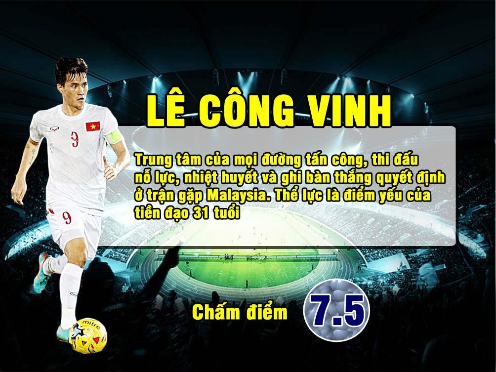 Ngôi sao ĐT Việt Nam: HLV Hữu Thắng xứng đáng nhất - 23
