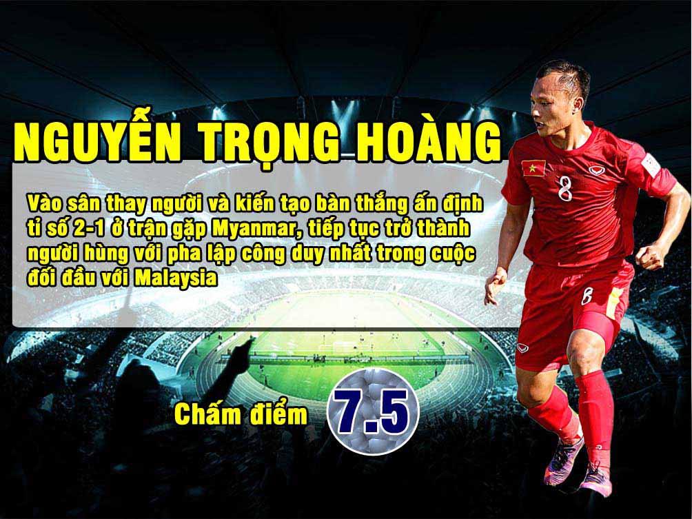 Ngôi sao ĐT Việt Nam: HLV Hữu Thắng xứng đáng nhất - 18